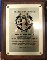 Chapter Efficiency Award